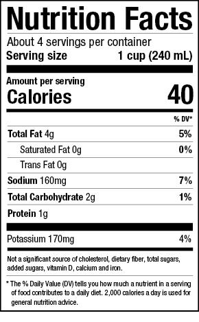 Unsweetened Almond Milk Nutritionals